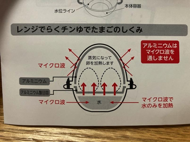 Range boil egg 7